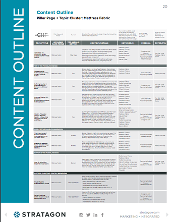 CHF Content Marketing Outline Stratagon