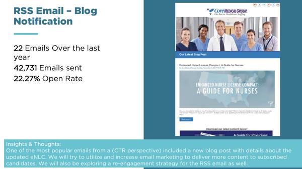 rss feeder results hubspot blog notifications
