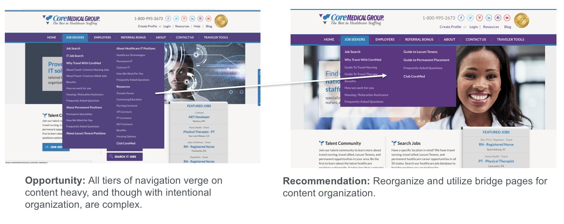 Core Medical Group Website Marketing