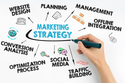 Creating valuable content for the content marketing game